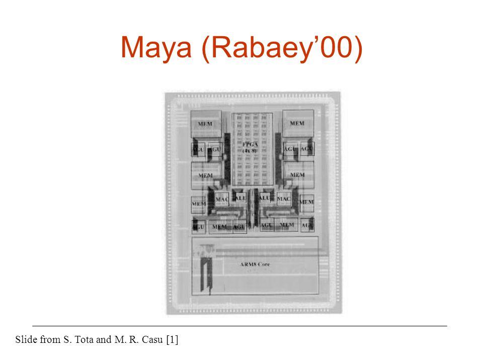 Maya (Rabaey'00) Slide from S. Tota and M. R. Casu [1]